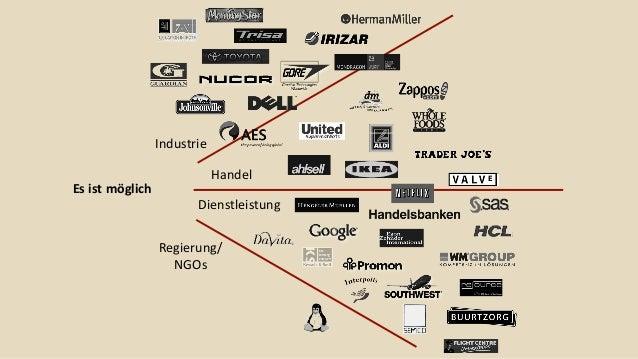 Ihr Unternehmen hat genau die Kultur, die es verdient! - Keynote by Niels Pflaeging at Hansebelt Zukunftskongress 2015 (Lu...