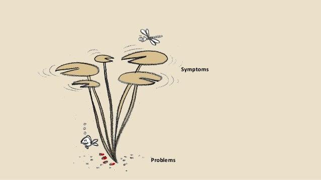 Symptoms Problems