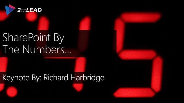 @RHARBRIDGE POINT #1: SHAREPOINT IS INTERESTING