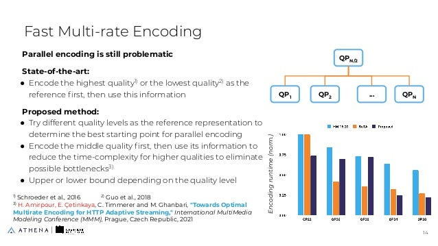 Parallel encoding is still problematic State-of-the-art: ● Encode the highest quality1) or the lowest quality2) as the ref...