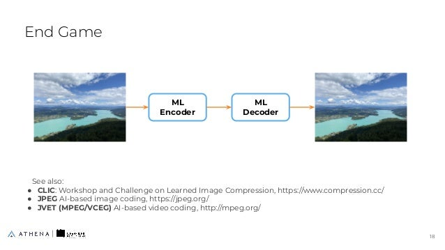 End Game ML Encoder ML Decoder 18 18 See also: ● CLIC: Workshop and Challenge on Learned Image Compression, https://www.co...