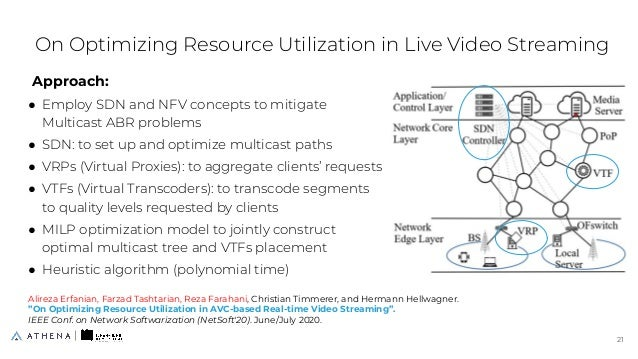 Approach: ● Employ SDN and NFV concepts to mitigate Multicast ABR problems ● SDN: to set up and optimize multicast paths ●...