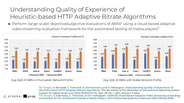 Understanding Quality of Experience of Heuristic-based HTTP Adaptive Bitrate Algorithms ● Perform (large-scale) objective/...