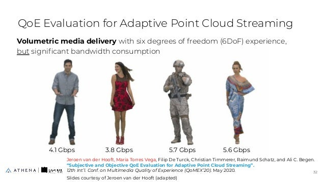 QoE Evaluation for Adaptive Point Cloud Streaming Volumetric media delivery with six degrees of freedom (6DoF) experience,...
