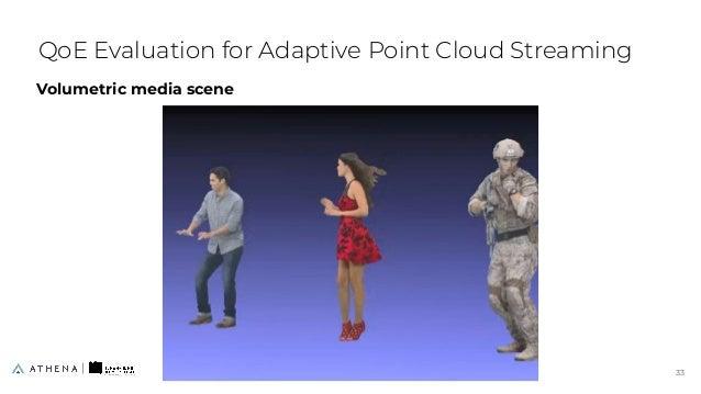 QoE Evaluation for Adaptive Point Cloud Streaming Volumetric media scene 33 33