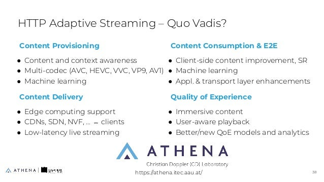 Content Delivery ● Edge computing support ● CDNs, SDN, NVF, … ⇿ clients ● Low-latency live streaming HTTP Adaptive Streami...
