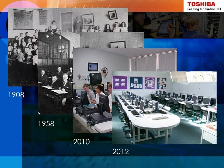 Learning1908       1958              2010                     2012