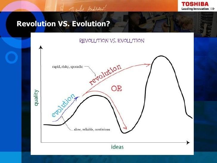 Revolution VS. Evolution?