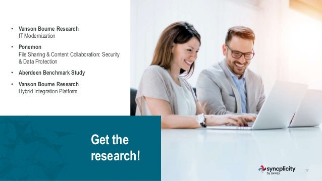 axway.com   syncplicity.com • Vanson Bourne Research IT Modernization • Ponemon File Sharing & Content Collaboration: Secu...