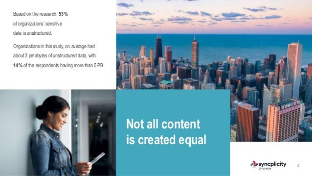 axway.com   syncplicity.com 2 Based on the research, 53% of organizations' sensitive data is unstructured. Organizations i...