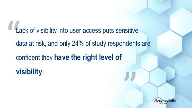 Lack of visibility into user access puts sensitive data at risk, and only 24% of study respondents are confident they have...