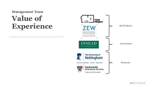 No Evidence Nuanced Inconclusive Management Team Value of Experience