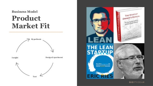 Business Model Product Market Fit Design ExperimentInsight Test Hypothesis