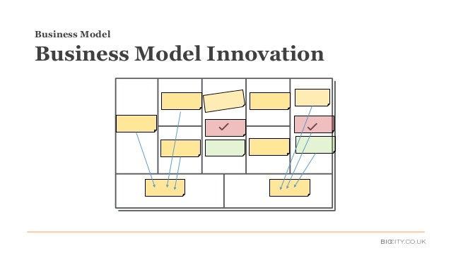 Business Model Business Model Innovation