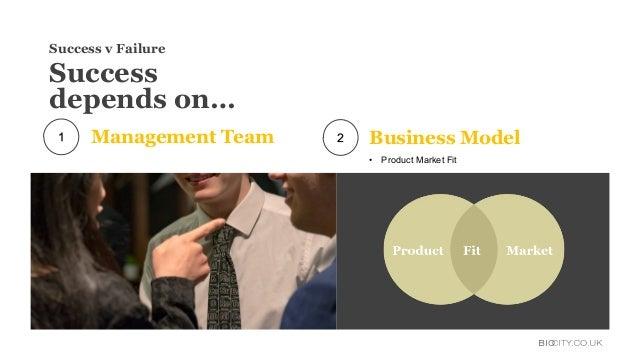 Management Team Business Model • Product Market Fit 1 2 Success v Failure Success depends on…