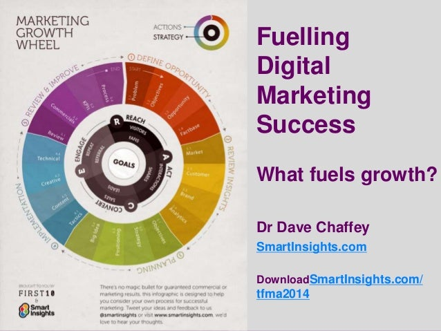 Fuelling Digital Marketing Success What fuels growth? Dr Dave Chaffey SmartInsights.com DownloadSmartInsights.com/  tfma20...