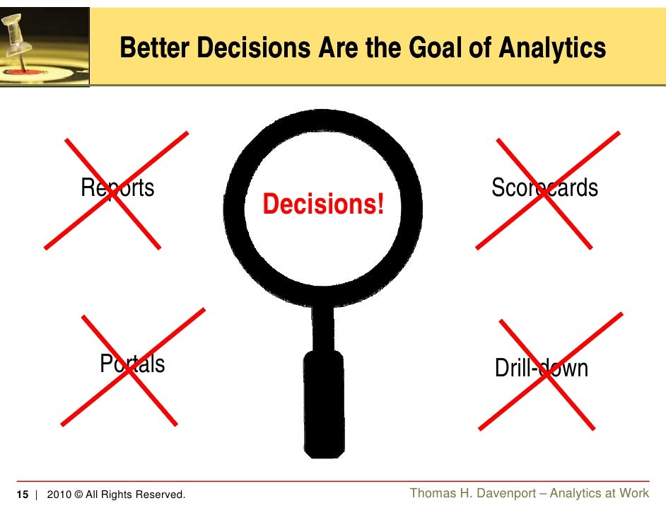how to get better at making decisions