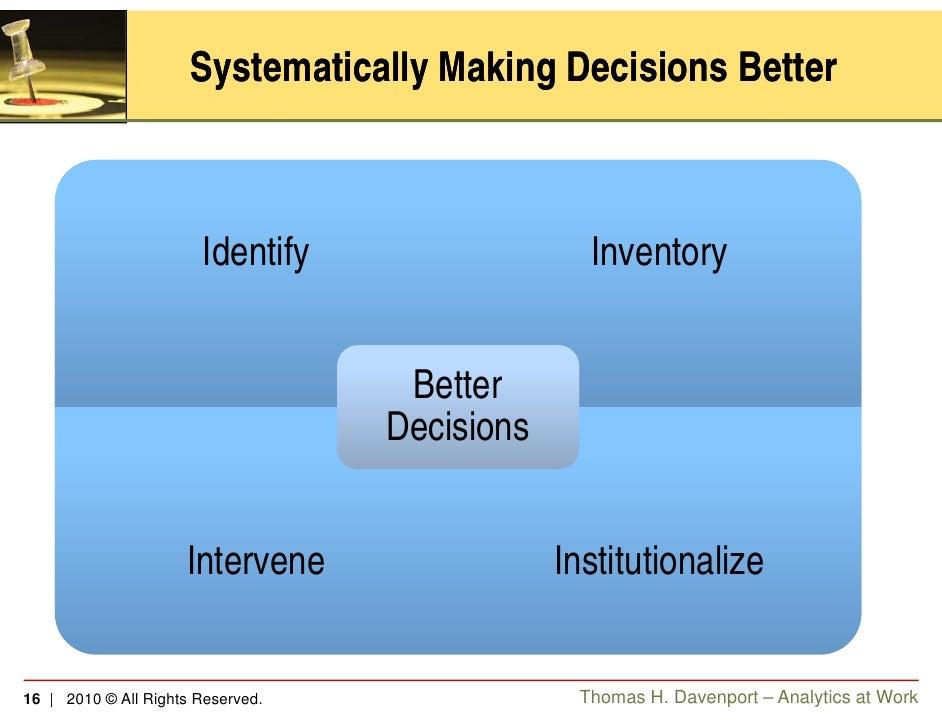 how to make better decisions Make better decisions 106 likes make better decisions with zak and michelle wrfn 1071 & 1037 radiofreenashvilleorg.