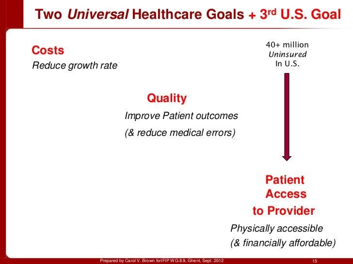 Bismarck healthcare model