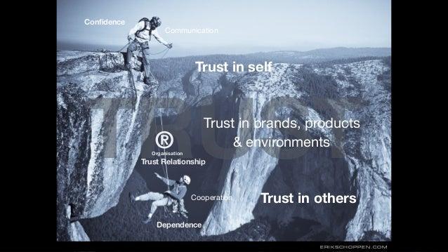 TRUST ERIKSCHOPPEN.COM Confidence Dependence Cooperation Communication Trust Relationship Trust in self Trust in others Tru...
