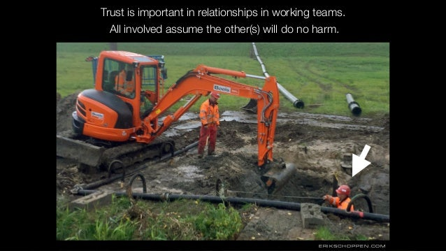 ERIKSCHOPPEN.COM Trust is important in relationships in working teams. All involved assume the other(s) will do no harm.