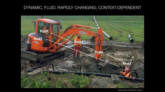 ERIKSCHOPPEN.COM DYNAMIC, FLUID, RAPIDLY CHANGING, CONTEXT-DEPENDENT trust trust trust trust trust