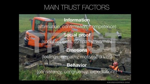 TRUST ERIKSCHOPPEN.COM Information (affirmation, confirmation, competence) Social proof (social aspects, sympathy, warmth) E...