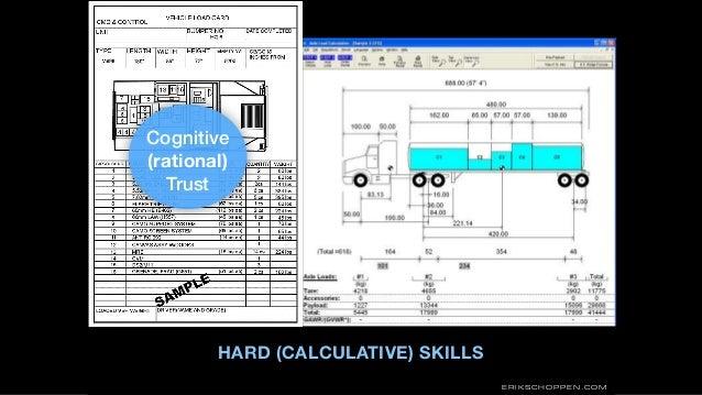 ERIKSCHOPPEN.COM Cognitive (rational) Trust HARD (CALCULATIVE) SKILLS