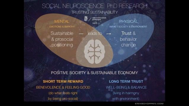 PHYSICAL IMPACT SOCIETY & ENVIRONMENT POSITIVE SOCIETY & SUSTAINABLE ECONOMY SHORT TERM REWARD BENEVOLENCE & FEELING GOOD ...