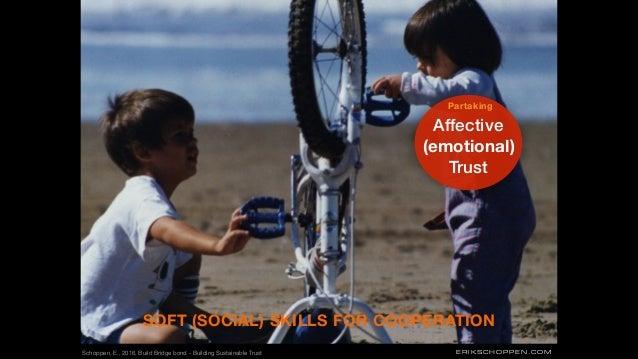 ERIKSCHOPPEN.COM Affective (emotional) Trust SOFT (SOCIAL) SKILLS FOR COOPERATION Partaking Schoppen, E., 2016, Build Brid...