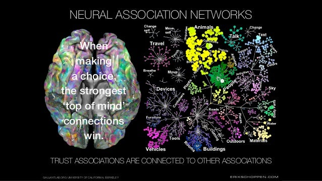 ERIKSCHOPPEN.COMGALLANTLAB.ORG UNIVERSITY OF CALIFORNIA, BERKELEY TRUST ASSOCIATIONS ARE CONNECTED TO OTHER ASSOCIATIONS W...