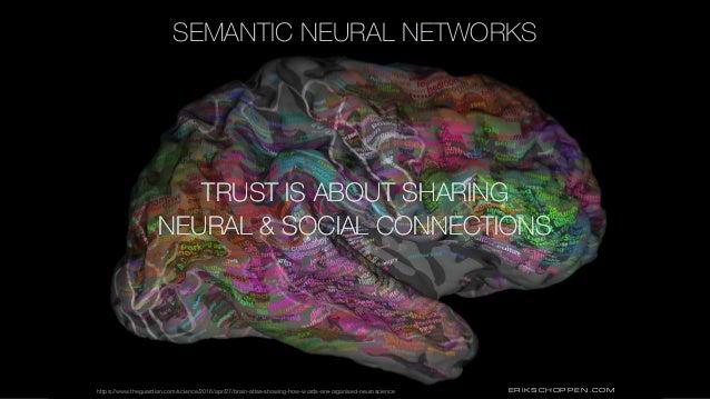 ERIKSCHOPPEN.COM SEMANTIC NEURAL NETWORKS https://www.theguardian.com/science/2016/apr/27/brain-atlas-showing-how-words-ar...