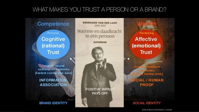 Affective (emotional) Trust Conative (behavioral) Trust SYSTEM 1 200.000 X M O RE PO W ERFUL Warmth Cognitive (rational) T...