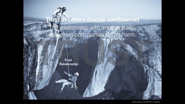 TRUST ERIKSCHOPPEN.COM Trust Relationship Trust in others (social confidence) The relationship with another party, assumin...