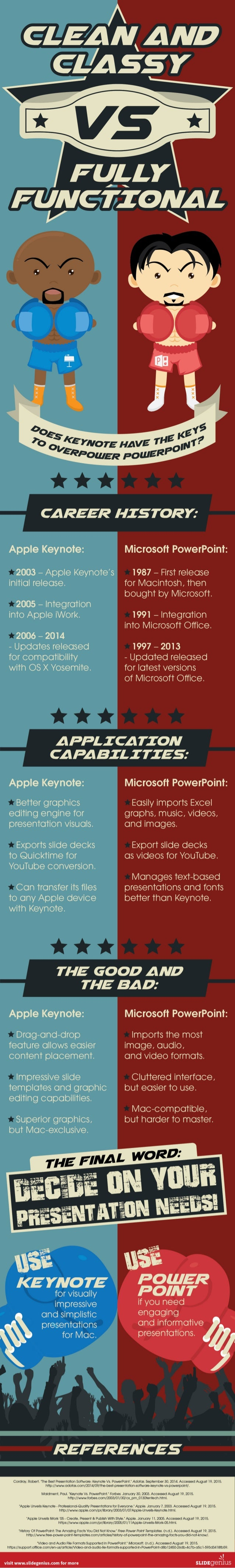 CLEA/ lII A ND  CL/ A 55 Y     I-'ql, LY I-'Ll¢vc1'1'onI'A L  CAREER I-I1'STORY. '  Apple Keynote:  Microsoft PowerPoint: ...