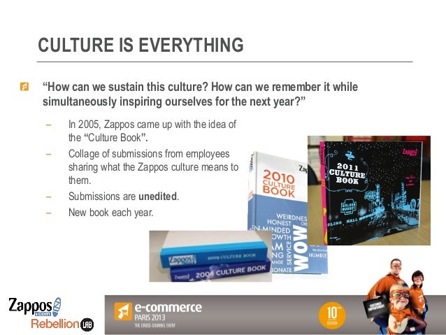 """Votre Logo ici CULTURE IS EVERYTHING – In 2005, Zappos came up with the idea of the """"Culture Book"""". – Collage of submiss..."""