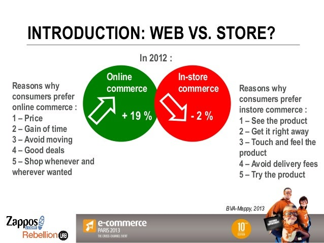 Votre Logo ici INTRODUCTION: WEB VS. STORE? In 2012 : Online commerce + 19 % In-store commerce - 2 % Reasons why consumers...