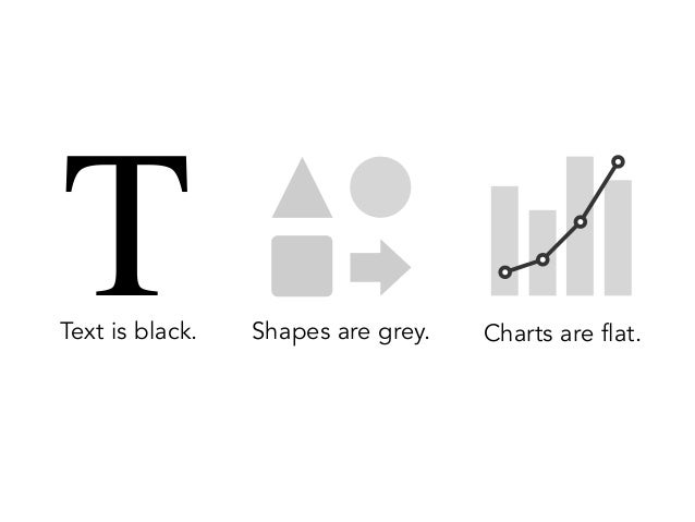 Text is black. T Charts are flat.Shapes are grey.