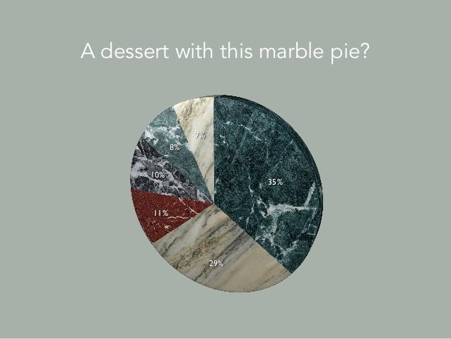 35% 29% 11% 10% 8% 7% A dessert with this marble pie?