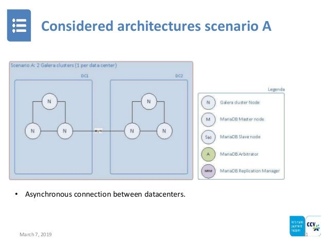 Considered architectures scenario A March 7, 2019 11 • Asynchronous connection between datacenters.