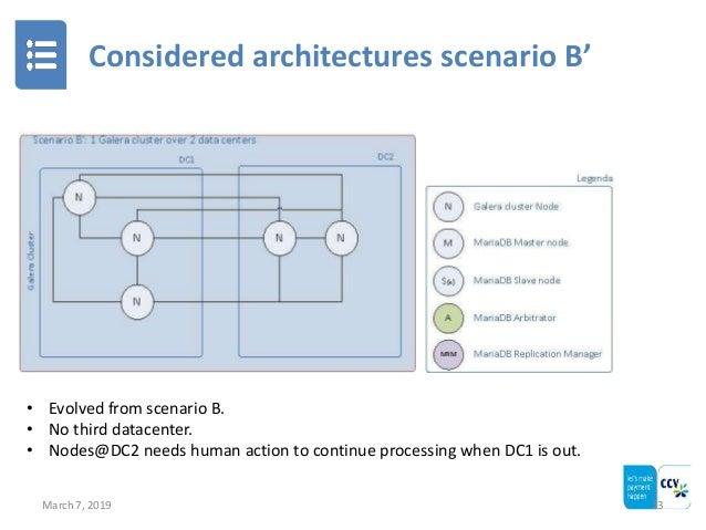 Considered architectures scenario B' March 7, 2019 13 • Evolved from scenario B. • No third datacenter. • Nodes@DC2 needs ...