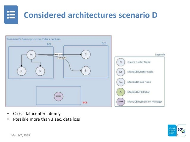 Considered architectures scenario D March 7, 2019 15 • Cross datacenter latency • Possible more than 3 sec. data loss