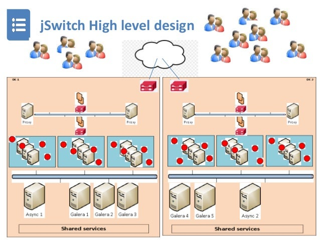jSwitch High level design March 7, 2019 18