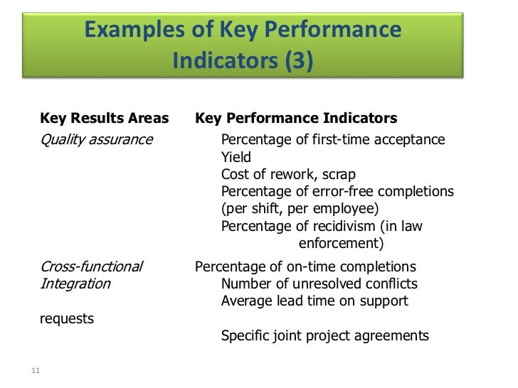Employee performance indicators essay