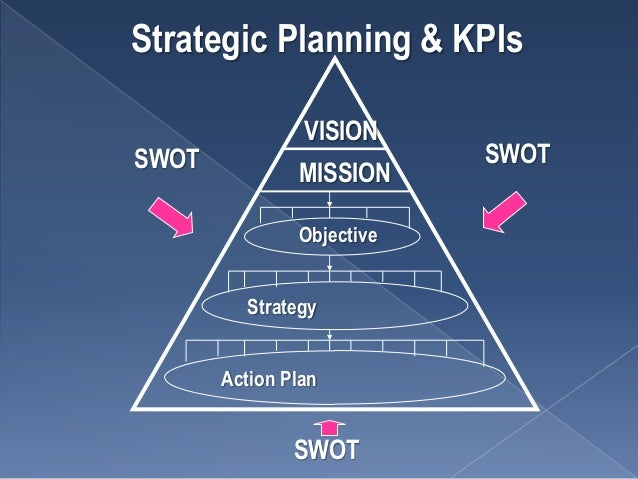 strategic planning and key performance indicators Item 4: key performance indicators (kpis) and strategic planning sessions betty day vp, governance risk & compliance human resources and governance committee.