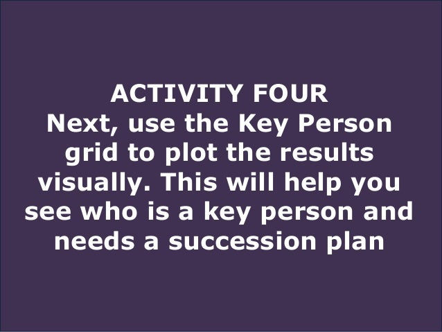 ACTIVITY FOUR Next, use the Key Person grid to plot the results visually. This will help you see who is a key person and n...