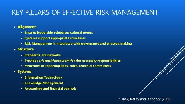 Key Pillars For Effective Risk Management