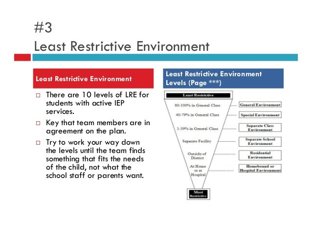 the principles of least restrictive environment in education Specifically, the concept should apply to work placements if such  much like  traditional requirements for least restrictive environment in the  with disabilities  from the regular education environment occurs only if the nature or.