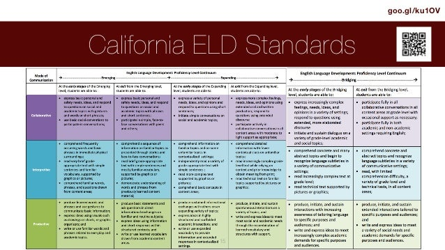 california content standards for ell adults hold back