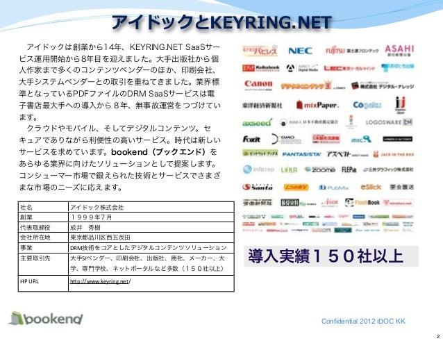 Keyring.net基本 Slide 2